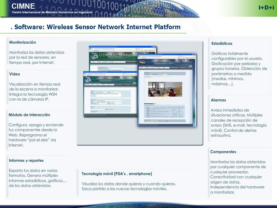 . Software: Wireless Sensor Network Internet Platform I+D+i