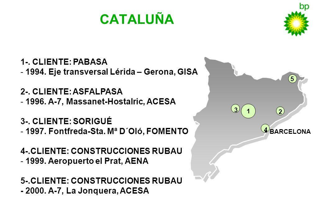 4 BARCELONA 3 CATALUÑA 1 1-. CLIENTE: PABASA - 1994. Eje transversal Lérida – Gerona, GISA 2-. CLIENTE: ASFALPASA - 1996. A-7, Massanet-Hostalric, ACE