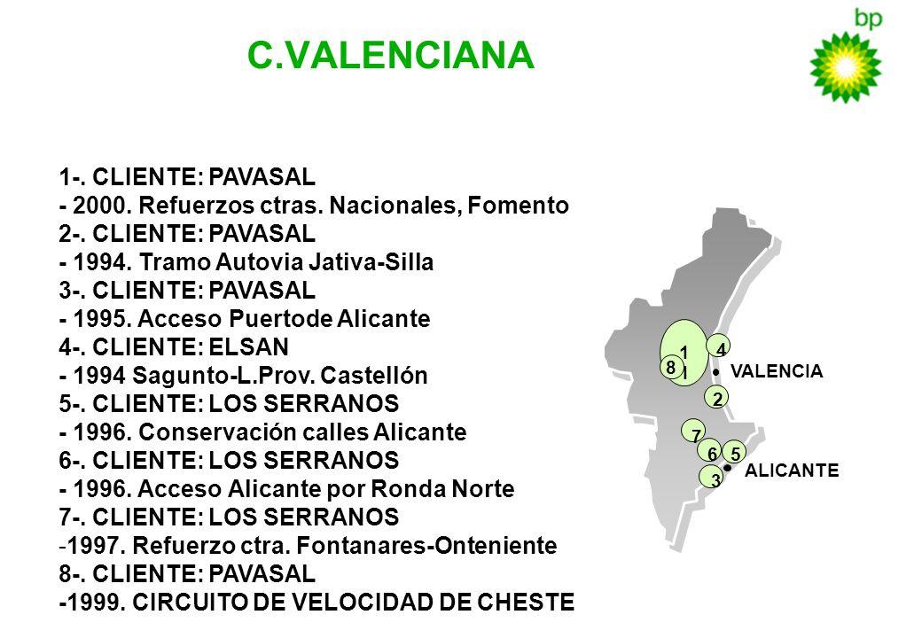 ALICANTE 5 C.VALENCIANA VALENCIA 1 1 4 2 6 3 7 1-. CLIENTE: PAVASAL - 2000. Refuerzos ctras. Nacionales, Fomento 2-. CLIENTE: PAVASAL - 1994. Tramo Au