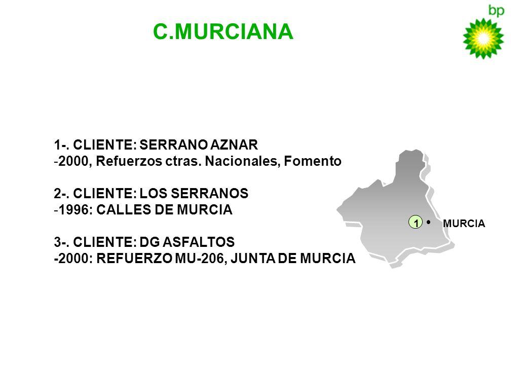 MURCIA1 C.MURCIANA 1-. CLIENTE: SERRANO AZNAR -2000, Refuerzos ctras. Nacionales, Fomento 2-. CLIENTE: LOS SERRANOS -1996: CALLES DE MURCIA 3-. CLIENT