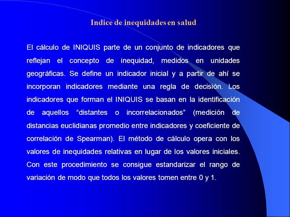 Indice de inequidades en salud El cálculo de INIQUIS parte de un conjunto de indicadores que reflejan el concepto de inequidad, medidos en unidades ge