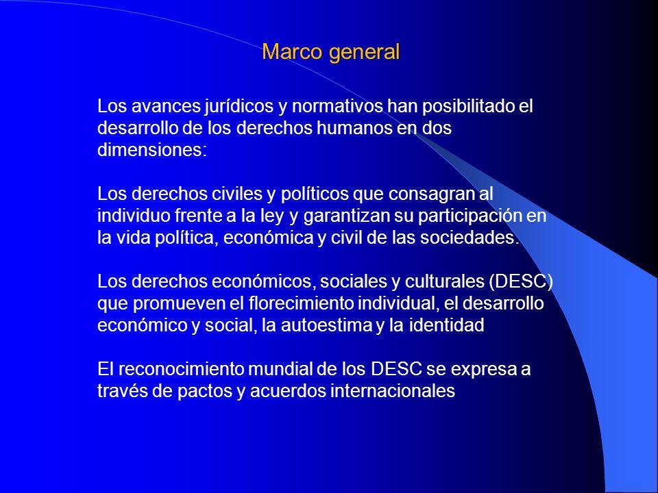 Marco general Los avances jurídicos y normativos han posibilitado el desarrollo de los derechos humanos en dos dimensiones: Los derechos civiles y pol