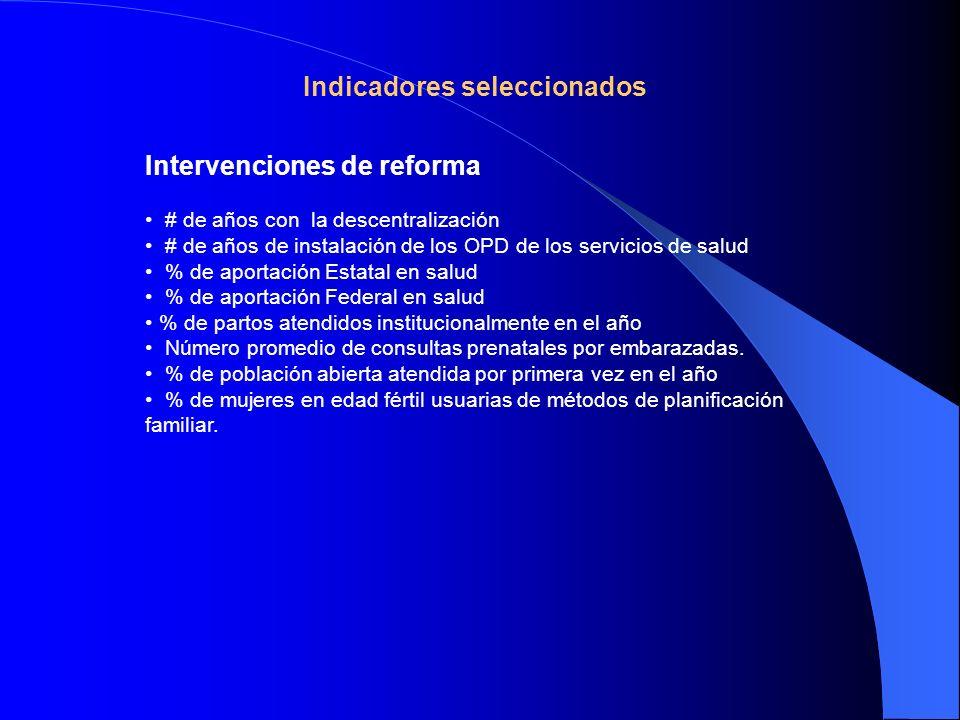 Indicadores seleccionados Intervenciones de reforma # de años con la descentralización # de años de instalación de los OPD de los servicios de salud %