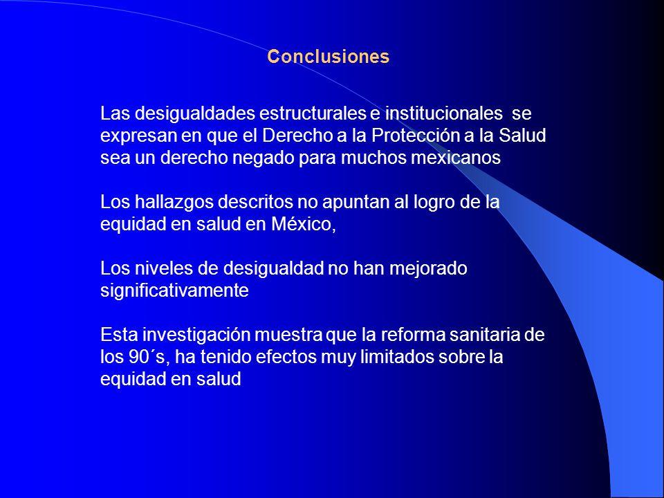 Conclusiones Las desigualdades estructurales e institucionales se expresan en que el Derecho a la Protección a la Salud sea un derecho negado para muc