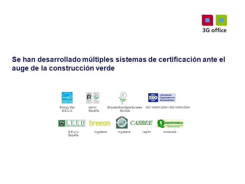 Se han desarrollado múltiples sistemas de certificación ante el auge de la construcción verde E.E.U.U.