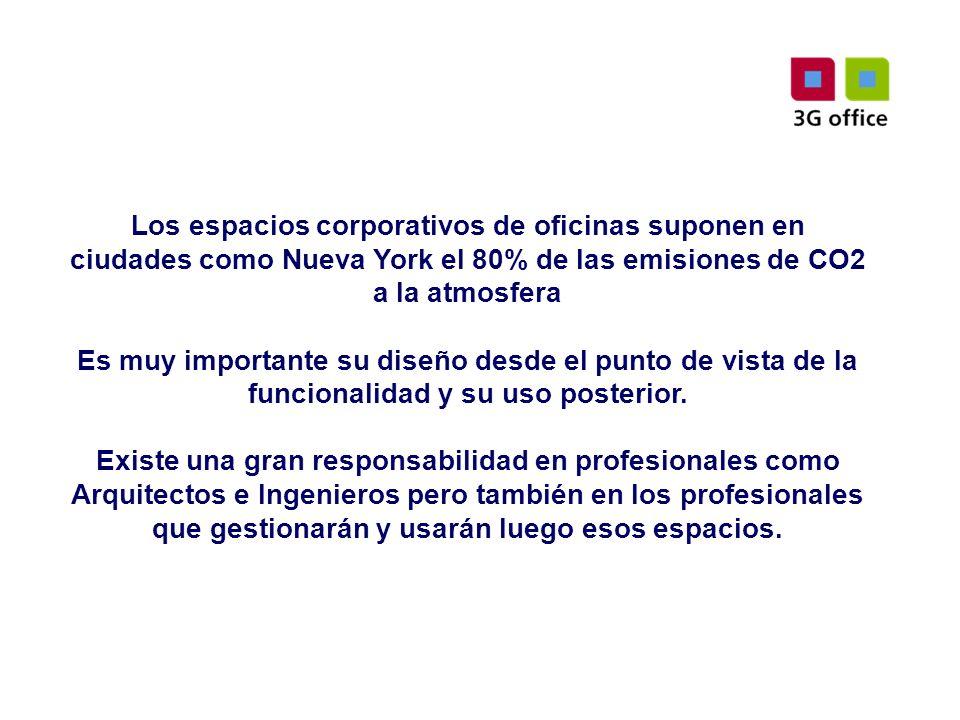 Gracias Francisco Vazquez Medem www.3g-office.com