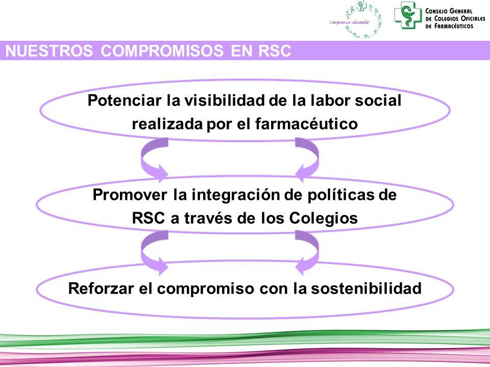 NUESTROS COMPROMISOS EN RSC Potenciar la visibilidad de la labor social realizada por el farmacéutico Promover la integración de políticas de RSC a través de los Colegios Reforzar el compromiso con la sostenibilidad