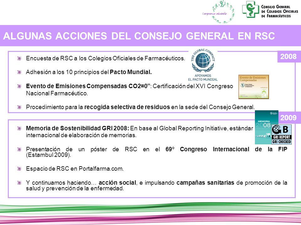 ALGUNAS ACCIONES DEL CONSEJO GENERAL EN RSC Encuesta de RSC a los Colegios Oficiales de Farmacéuticos.