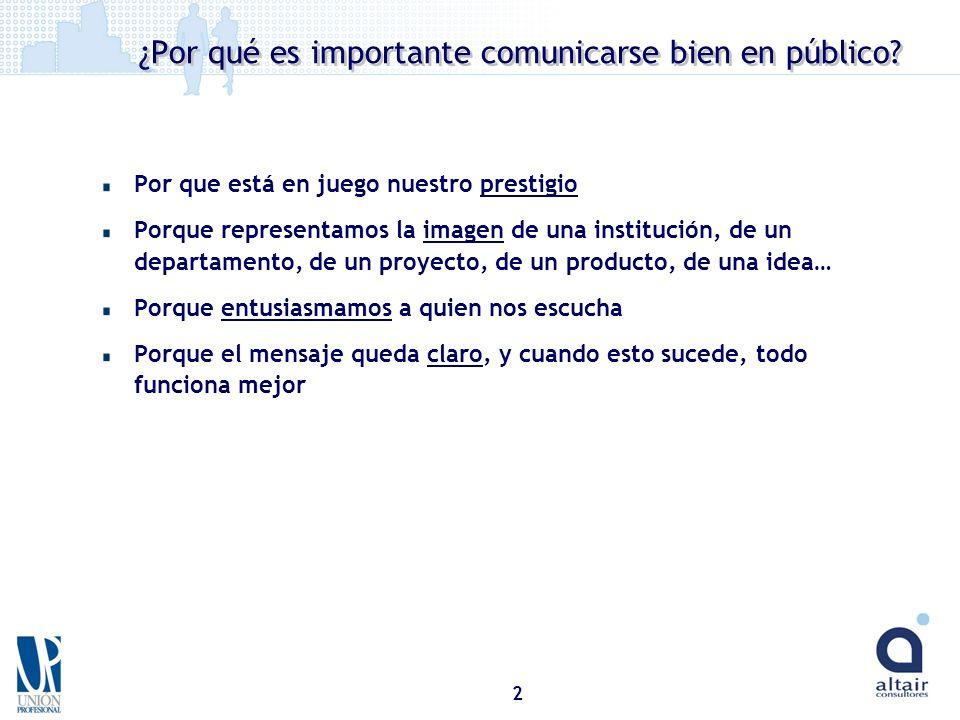 2 ¿Por qué es importante comunicarse bien en público? Por que está en juego nuestro prestigio Porque representamos la imagen de una institución, de un