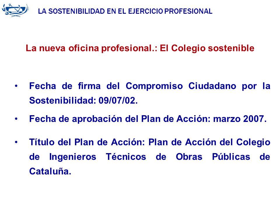 LA SOSTENIBILIDAD EN EL EJERCICIO PROFESIONAL ACUERDO DE LA INGENIERÍA 29/06/2007 Fecha de firma del Compromiso Ciudadano por la Sostenibilidad: 09/07