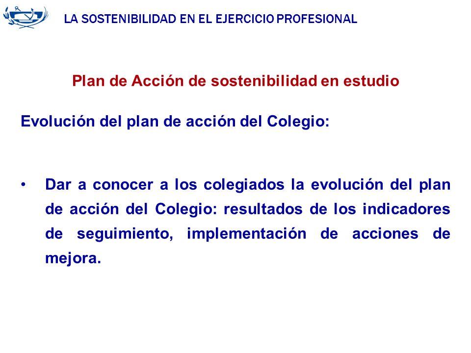LA SOSTENIBILIDAD EN EL EJERCICIO PROFESIONAL ACUERDO DE LA INGENIERÍA 29/06/2007 Plan de Acción de sostenibilidad en estudio Evolución del plan de ac