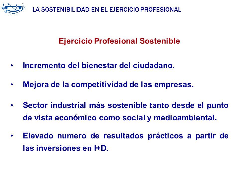 LA SOSTENIBILIDAD EN EL EJERCICIO PROFESIONAL ACUERDO DE LA INGENIERÍA 29/06/2007 Ejercicio Profesional Sostenible Incremento del bienestar del ciudad
