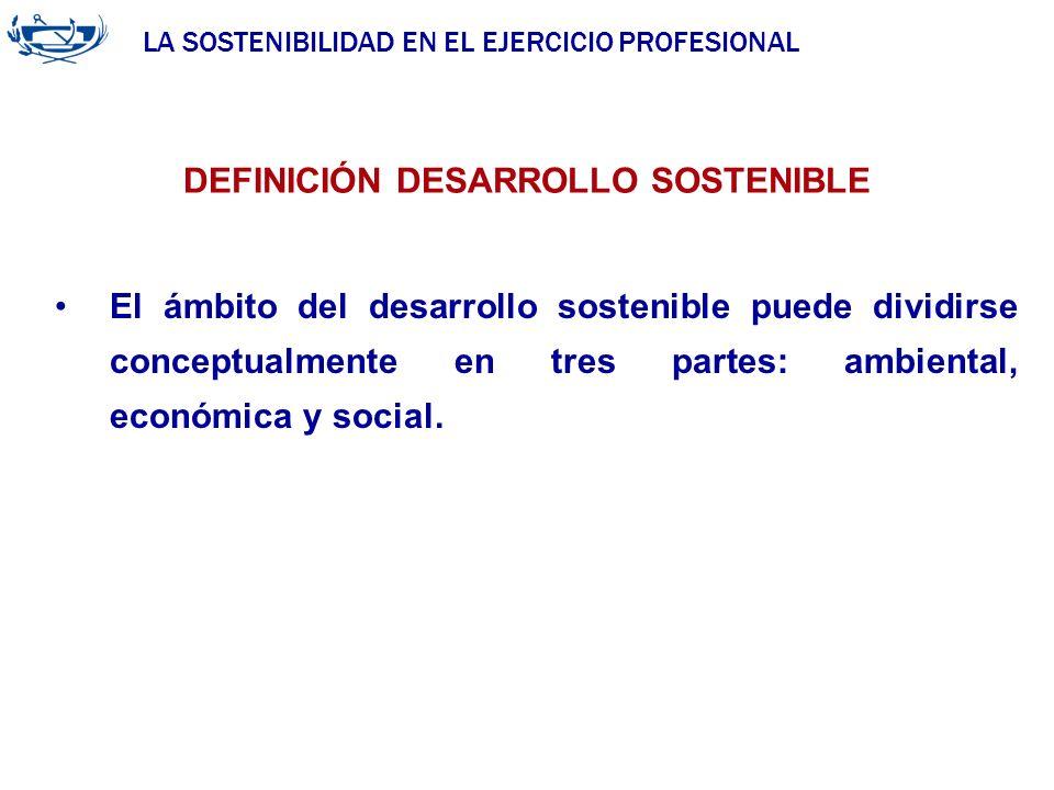 LA SOSTENIBILIDAD EN EL EJERCICIO PROFESIONAL ACUERDO DE LA INGENIERÍA 29/06/2007 DEFINICIÓN DESARROLLO SOSTENIBLE El ámbito del desarrollo sostenible