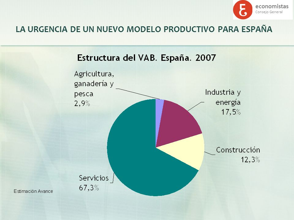 economistas Consejo General LA URGENCIA DE UN NUEVO MODELO PRODUCTIVO PARA ESPAÑA