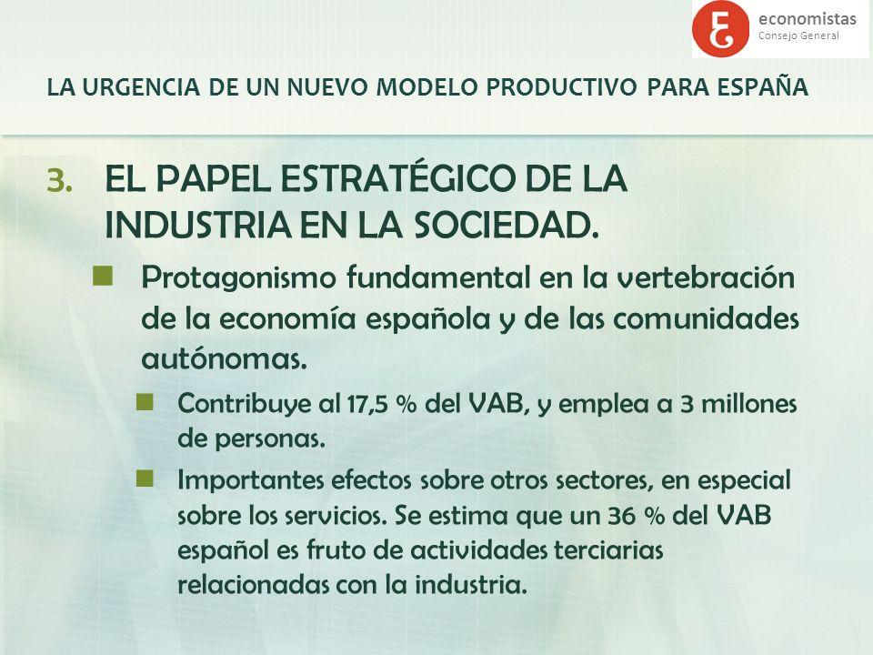economistas Consejo General LA URGENCIA DE UN NUEVO MODELO PRODUCTIVO PARA ESPAÑA 3.EL PAPEL ESTRATÉGICO DE LA INDUSTRIA EN LA SOCIEDAD. Protagonismo