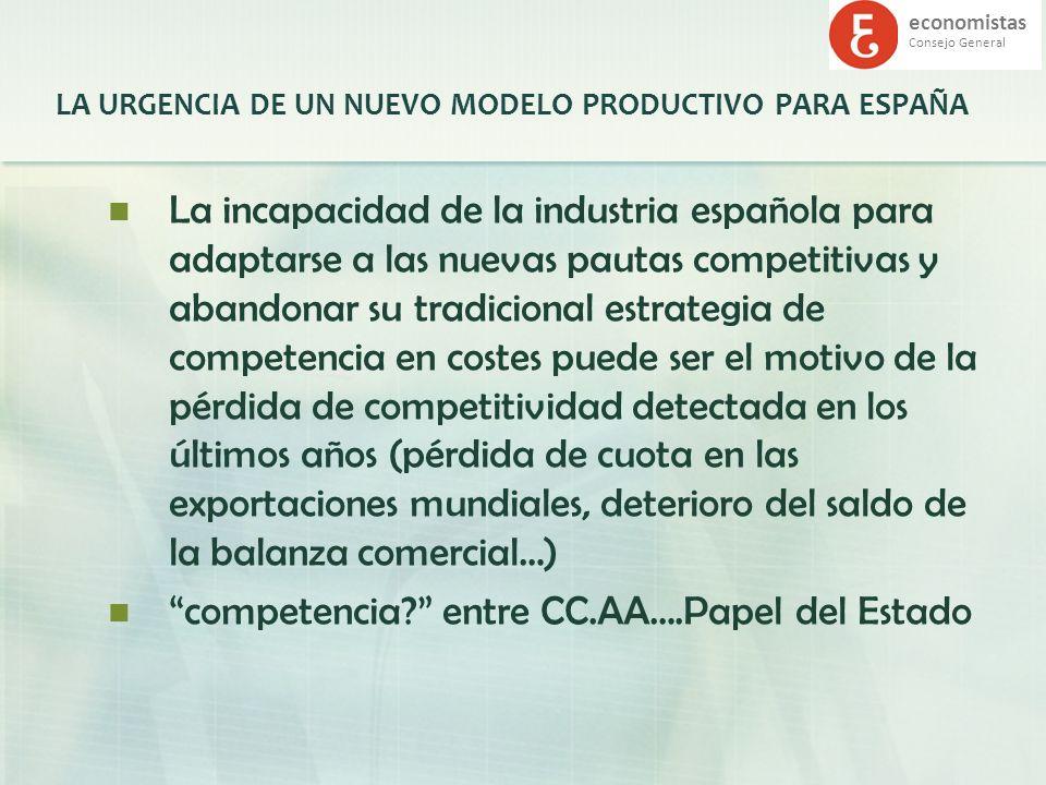 economistas Consejo General LA URGENCIA DE UN NUEVO MODELO PRODUCTIVO PARA ESPAÑA La incapacidad de la industria española para adaptarse a las nuevas