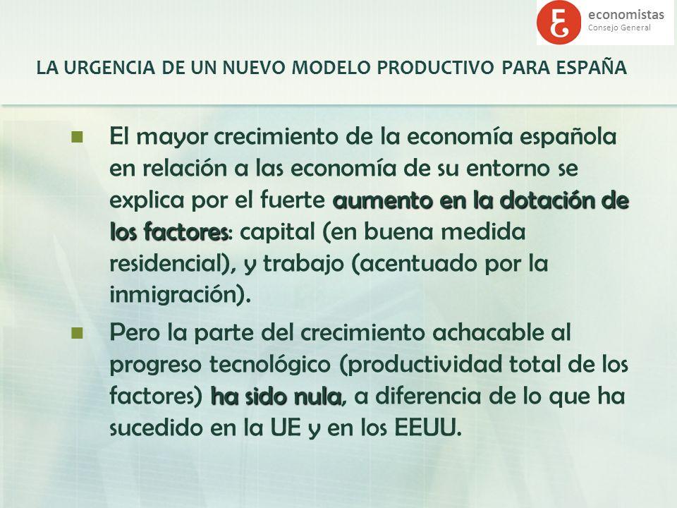 economistas Consejo General LA URGENCIA DE UN NUEVO MODELO PRODUCTIVO PARA ESPAÑA aumento en la dotación de los factores El mayor crecimiento de la ec
