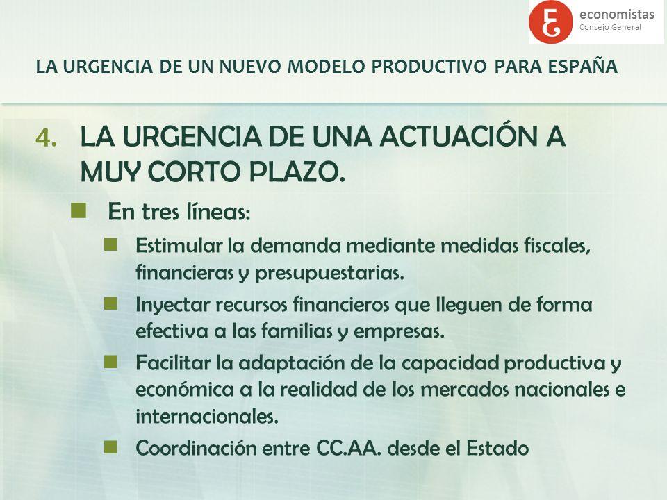 economistas Consejo General LA URGENCIA DE UN NUEVO MODELO PRODUCTIVO PARA ESPAÑA 4.LA URGENCIA DE UNA ACTUACIÓN A MUY CORTO PLAZO. En tres líneas: Es