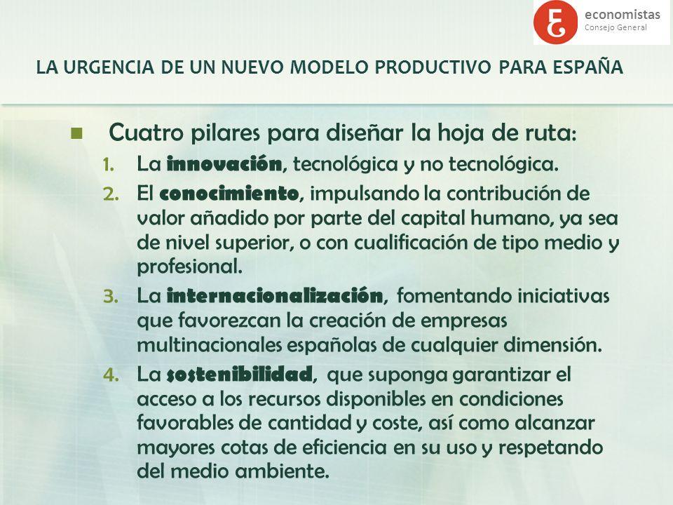 economistas Consejo General LA URGENCIA DE UN NUEVO MODELO PRODUCTIVO PARA ESPAÑA Cuatro pilares para diseñar la hoja de ruta: 1.La innovación, tecnol