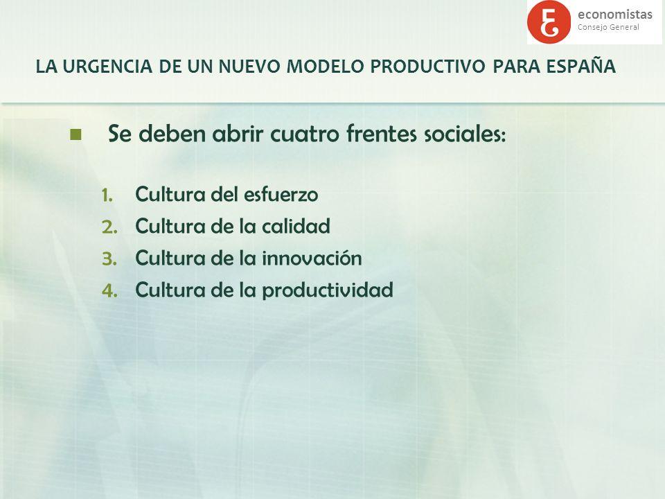 economistas Consejo General LA URGENCIA DE UN NUEVO MODELO PRODUCTIVO PARA ESPAÑA Se deben abrir cuatro frentes sociales: 1.Cultura del esfuerzo 2.Cul