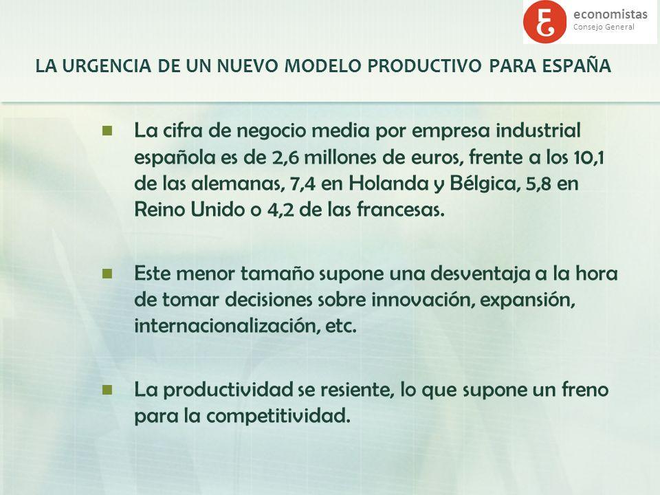 economistas Consejo General LA URGENCIA DE UN NUEVO MODELO PRODUCTIVO PARA ESPAÑA La cifra de negocio media por empresa industrial española es de 2,6