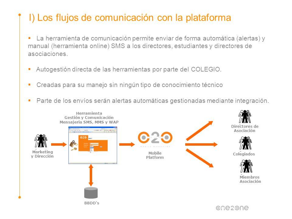 I) Los flujos de comunicación con la plataforma La herramienta de comunicación permite enviar de forma automática (alertas) y manual (herramienta onli