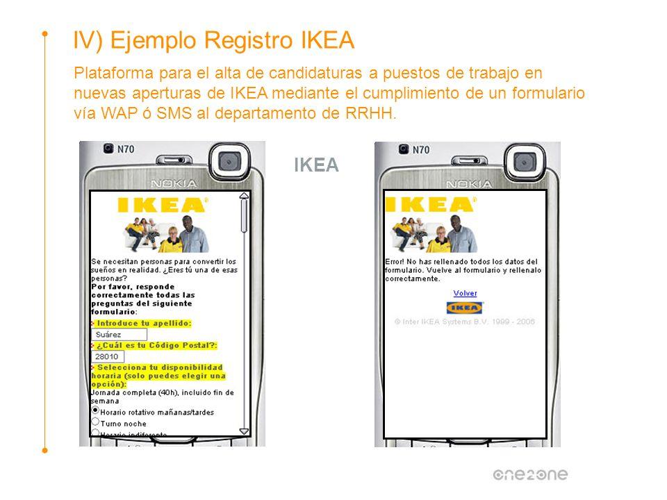 IV) Ejemplo Registro IKEA Plataforma para el alta de candidaturas a puestos de trabajo en nuevas aperturas de IKEA mediante el cumplimiento de un form