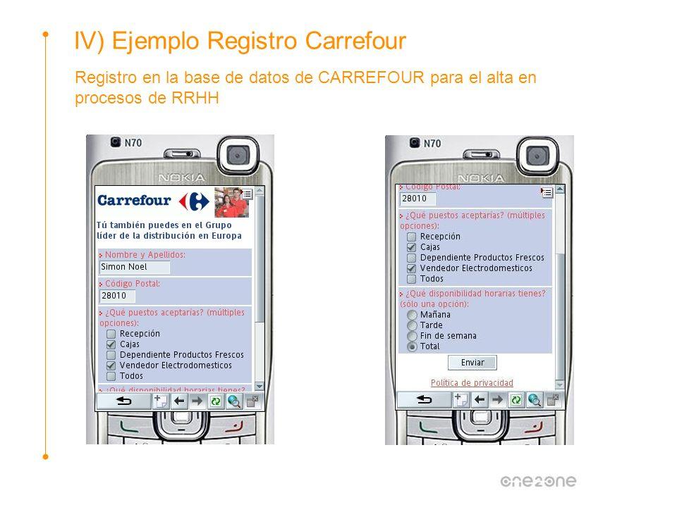 IV) Ejemplo Registro Carrefour Registro en la base de datos de CARREFOUR para el alta en procesos de RRHH