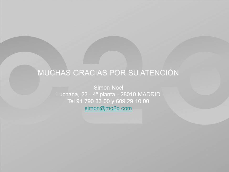 MUCHAS GRACIAS POR SU ATENCIÓN Simon Noel Luchana, 23 - 4ª planta - 28010 MADRID Tel 91 790 33 00 y 609 29 10 00 simon@mo2o.com