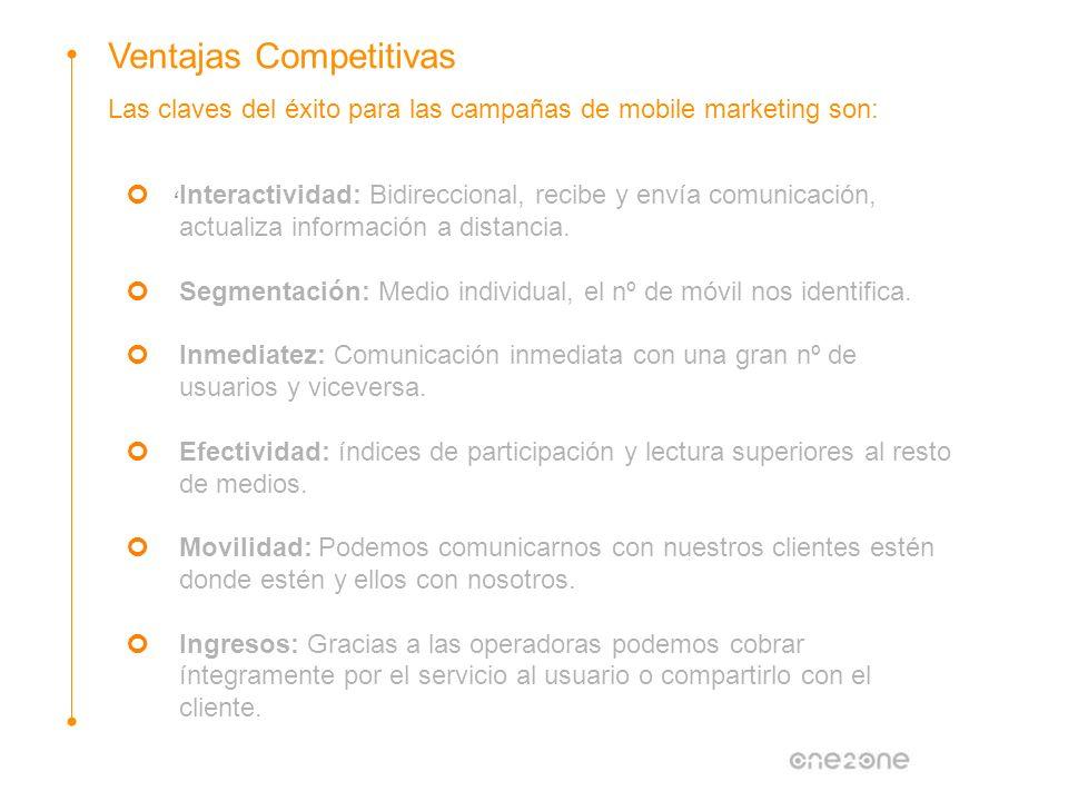 Ventajas Competitivas Las claves del éxito para las campañas de mobile marketing son: Interactividad: Bidireccional, recibe y envía comunicación, actu