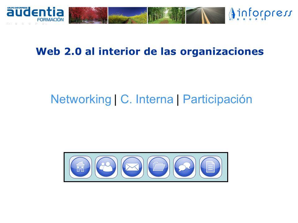 Web 2.0 al interior de las organizaciones Networking   C. Interna   Participación