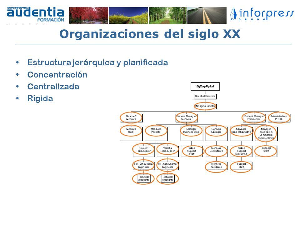 Organizaciones del siglo XX Estructura jerárquica y planificada Concentración Centralizada Rígida