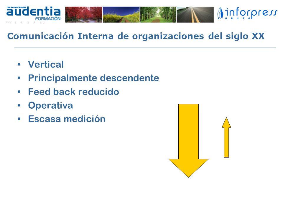 Comunicación Interna de organizaciones del siglo XX Vertical Principalmente descendente Feed back reducido Operativa Escasa medición