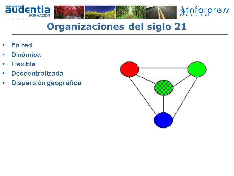 Organizaciones del siglo 21 En red Dinámica Flexible Descentralizada Dispersión geográfica
