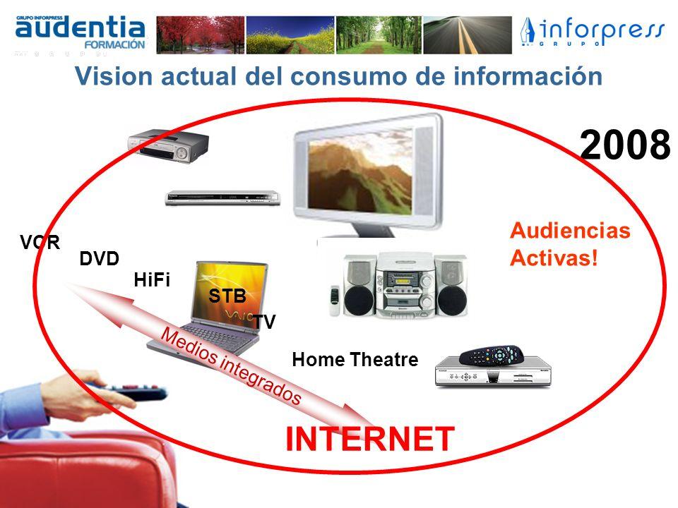 Vision actual del consumo de información VCR DVD HiFi STB Home Theatre TV Medios integrados 2008 Audiencias Activas! INTERNET