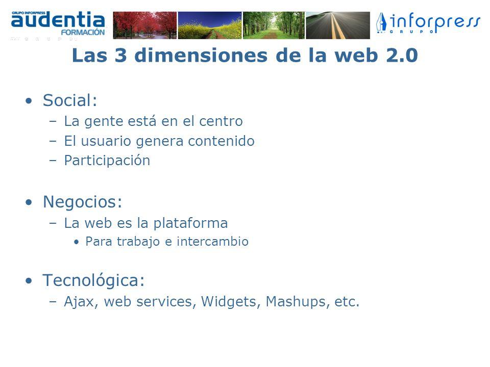 Las 3 dimensiones de la web 2.0 Social: –La gente está en el centro –El usuario genera contenido –Participación Negocios: –La web es la plataforma Par