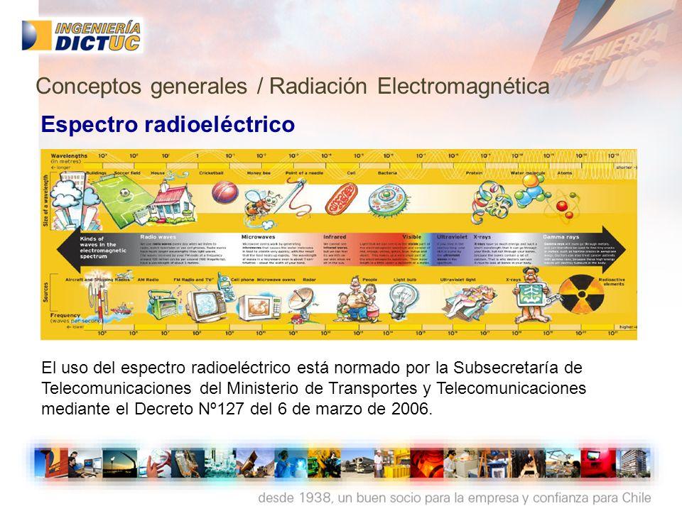 Espectro radioeléctrico Conceptos generales / Radiación Electromagnética El uso del espectro radioeléctrico está normado por la Subsecretaría de Telec