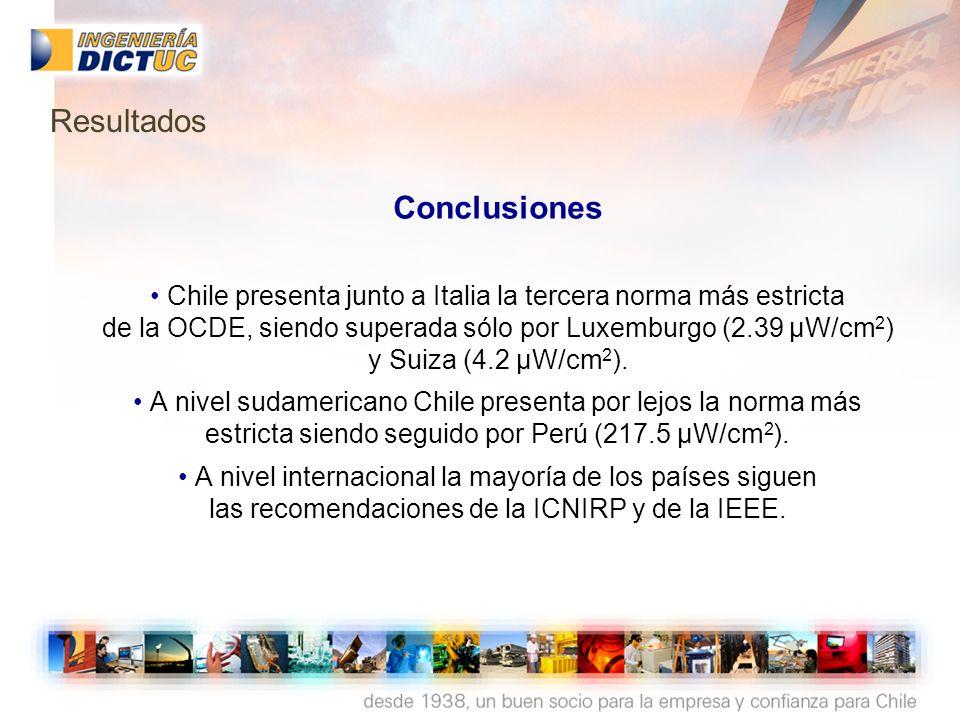 Conclusiones Chile presenta junto a Italia la tercera norma más estricta de la OCDE, siendo superada sólo por Luxemburgo (2.39 µW/cm 2 ) y Suiza (4.2