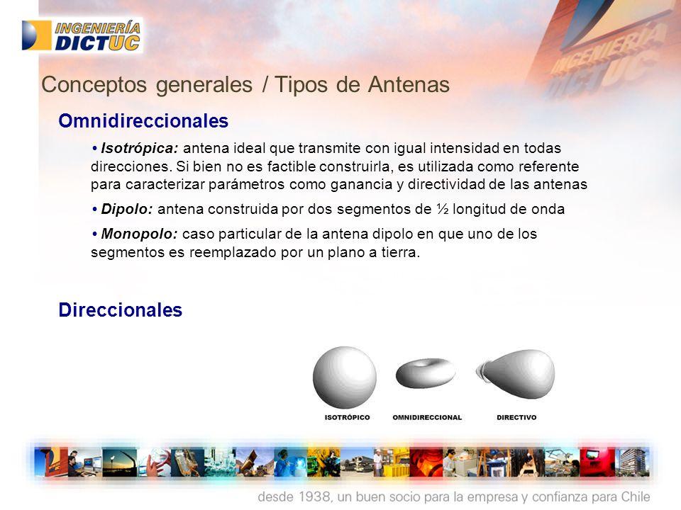Conceptos generales / Tipos de Antenas Omnidireccionales Isotrópica: antena ideal que transmite con igual intensidad en todas direcciones. Si bien no