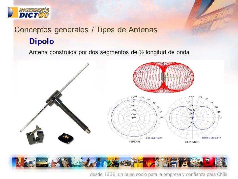 Dipolo Antena construida por dos segmentos de ½ longitud de onda. Conceptos generales / Tipos de Antenas
