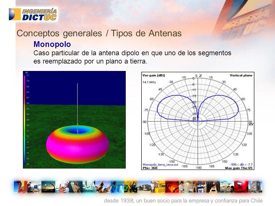 Monopolo Caso particular de la antena dipolo en que uno de los segmentos es reemplazado por un plano a tierra. Conceptos generales / Tipos de Antenas