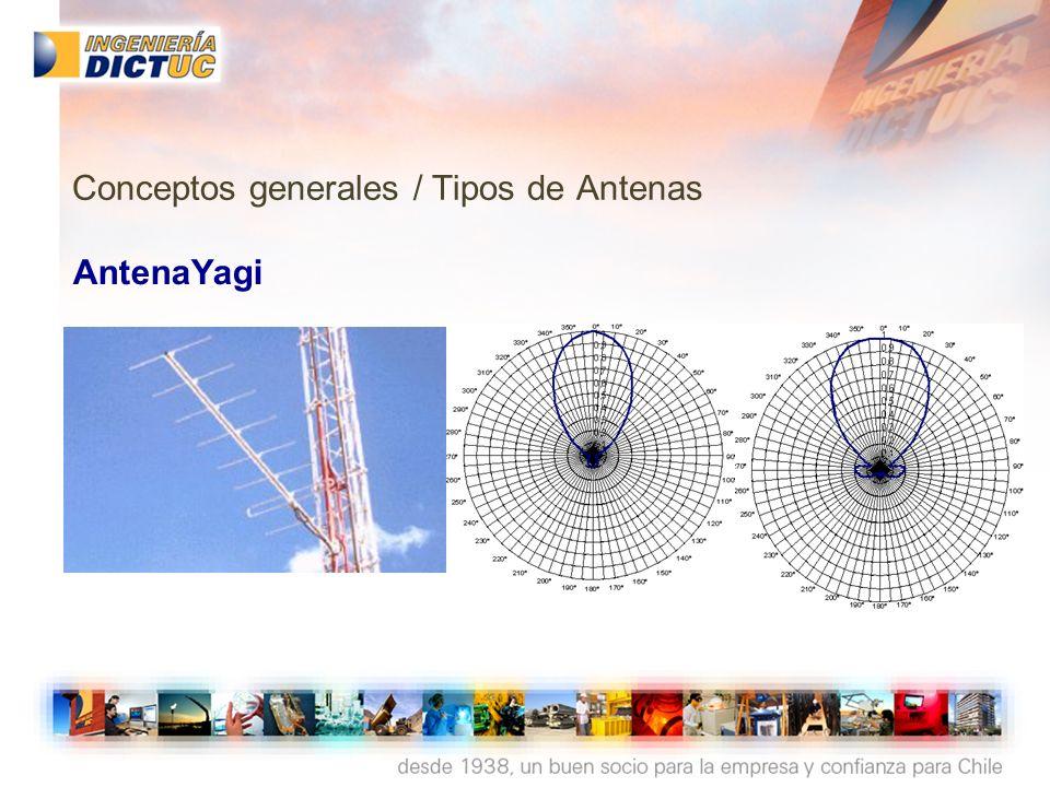 AntenaParabólica Conceptos generales / Tipos de Antenas