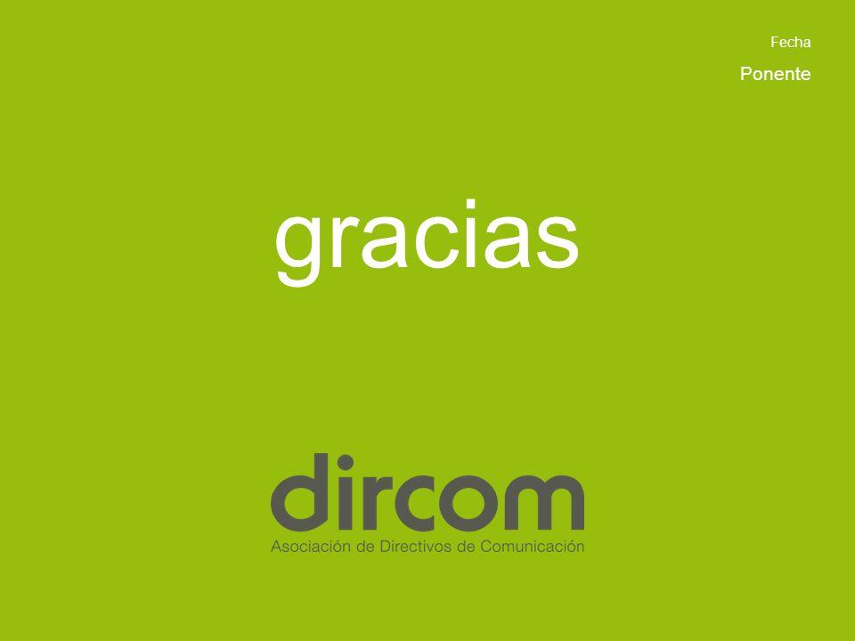 www.dircom.org gracias Fecha Ponente