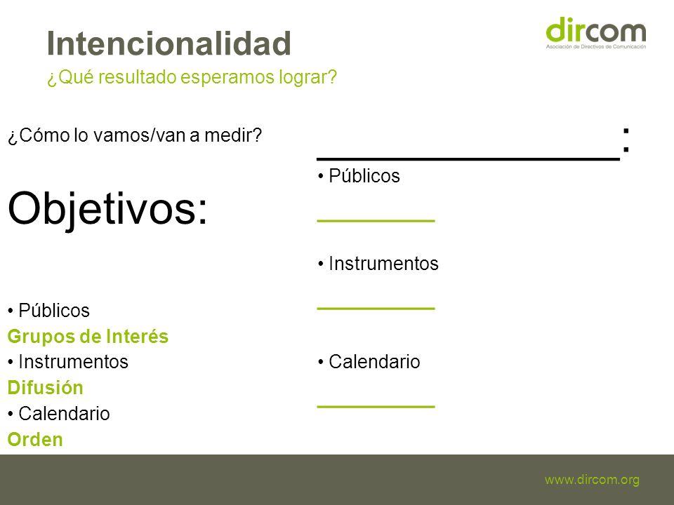 Titulo de la presentación Fecha Ponente www.dircom.org Intencionalidad ¿Qué resultado esperamos lograr.