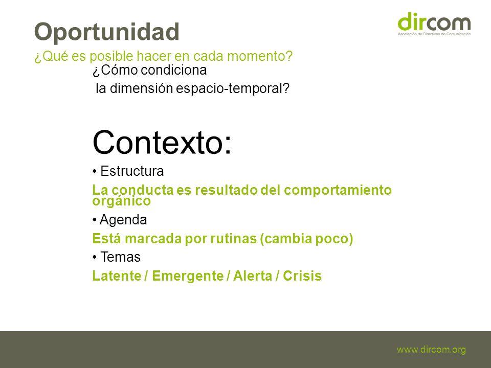 Titulo de la presentación Fecha Ponente www.dircom.org Oportunidad ¿Qué es posible hacer en cada momento.