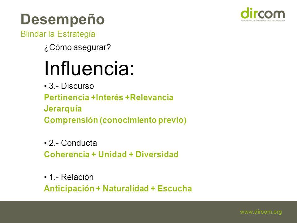 Titulo de la presentación Fecha Ponente www.dircom.org Desempeño Blindar la Estrategia ¿Cómo asegurar.