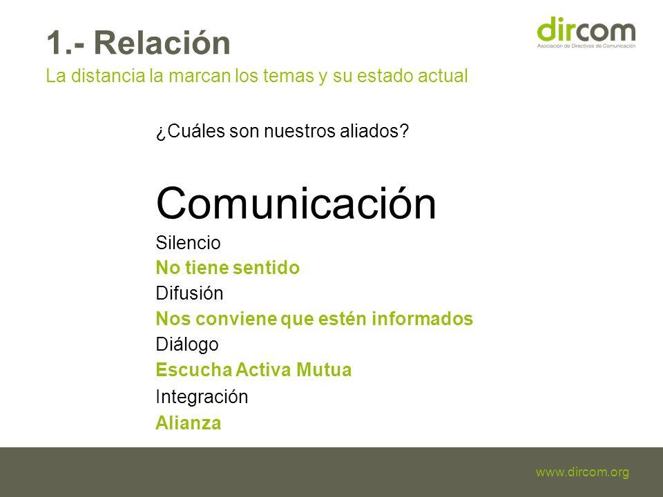 Titulo de la presentación Fecha Ponente www.dircom.org 1.- Relación La distancia la marcan los temas y su estado actual ¿Cuáles son nuestros aliados.