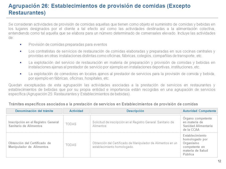 12 Agrupación 26: Establecimientos de provisión de comidas (Excepto Restaurantes) Se consideran actividades de provisión de comidas aquellas que tiene