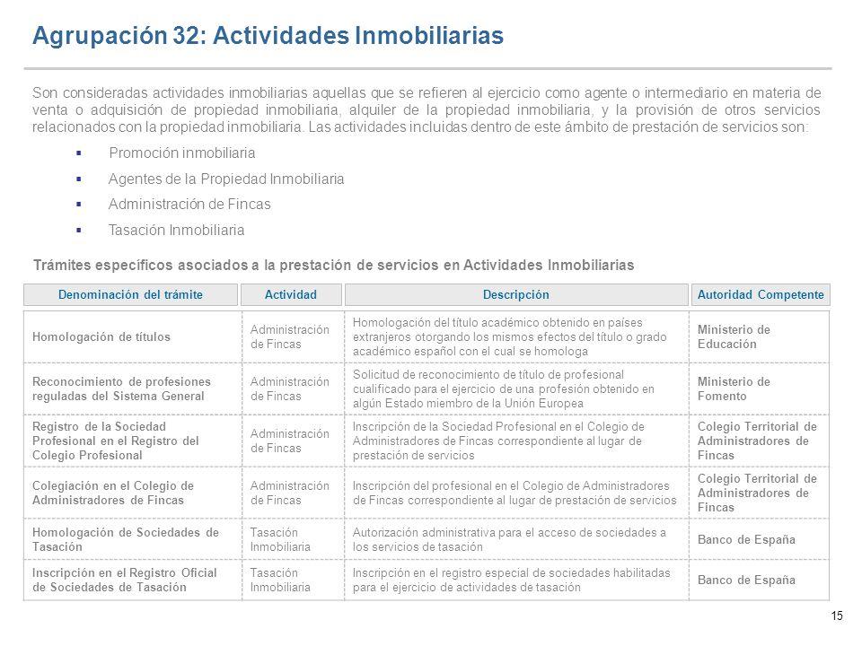 15 Agrupación 32: Actividades Inmobiliarias Son consideradas actividades inmobiliarias aquellas que se refieren al ejercicio como agente o intermediar