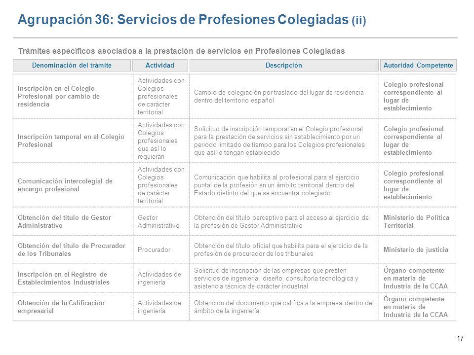 17 Agrupación 36: Servicios de Profesiones Colegiadas (ii) Trámites específicos asociados a la prestación de servicios en Profesiones Colegiadas Autor